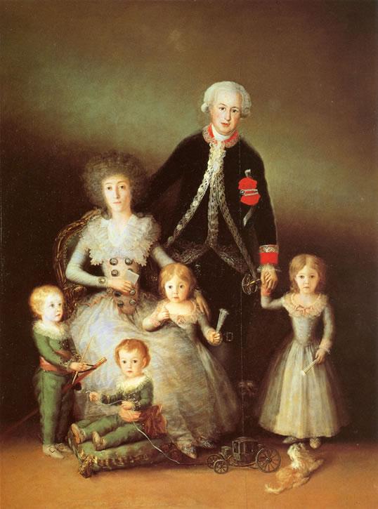 Los Duques de Osuna, Óleo de Goya